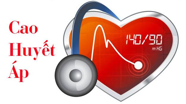 xác định huyết áp cao